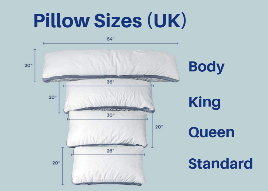 Pillow Sizes Dimensions Chart UK