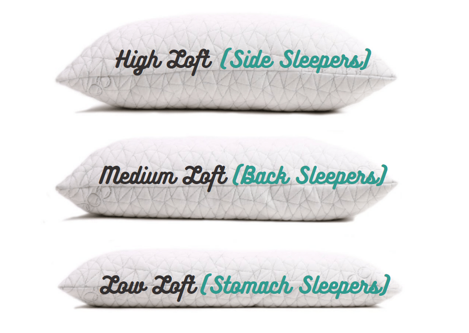Recommended Pillow Loft/Height